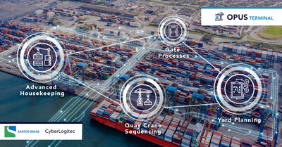 Santos Brasil selects CyberLogitec's OPUS Terminal to align its operations across two major terminals, Santos (pictured) and Barcarena.