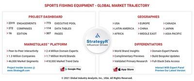 Global Sports Fishing Equipment Market