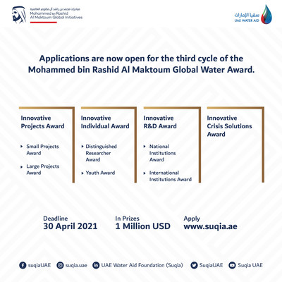 UAE Water Aid extends application deadline for 3rd Mohammed bin Rashid Al Maktoum Global Water Award to end of May (PRNewsfoto/UAE Water Aid (Suqia UAE))